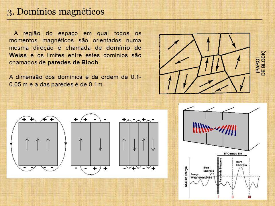 3. Domínios magnéticos A região do espaço em qual todos os momentos magnéticos são orientados numa mesma direção é chamada de domínio de Weiss e os li