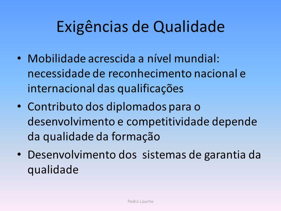 Exigências de Qualidade Mobilidade acrescida a nível mundial: necessidade de reconhecimento nacional e internacional das qualificações Contributo dos