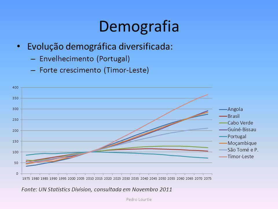 Demografia Evolução demográfica diversificada: – Envelhecimento (Portugal) – Forte crescimento (Timor-Leste) Pedro Lourtie Fonte: UN Statistics Divisi