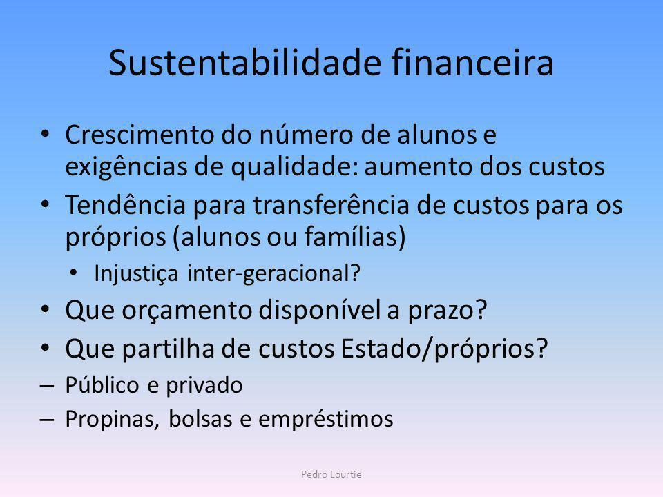 Sustentabilidade financeira Crescimento do número de alunos e exigências de qualidade: aumento dos custos Tendência para transferência de custos para
