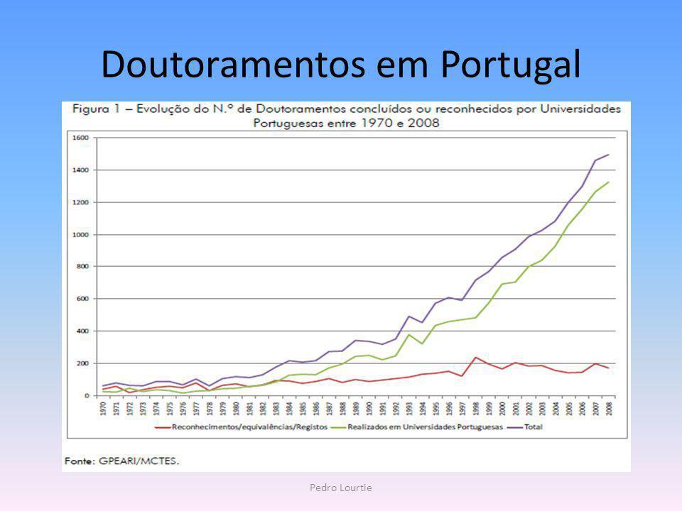 Doutoramentos em Portugal Pedro Lourtie
