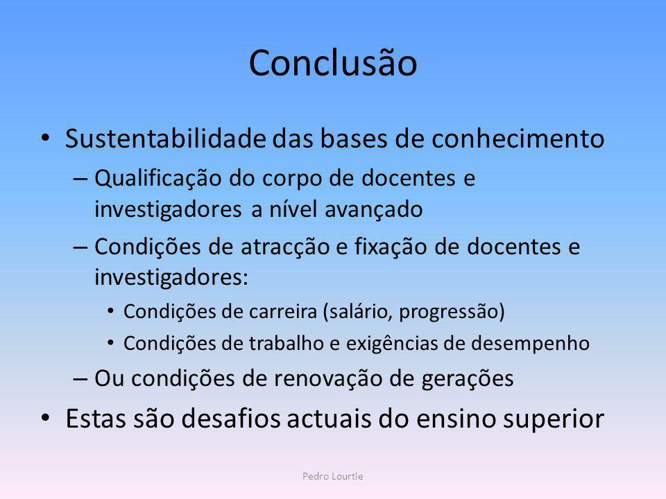 Conclusão Sustentabilidade das bases de conhecimento – Qualificação do corpo de docentes e investigadores a nível avançado – Condições de atracção e f