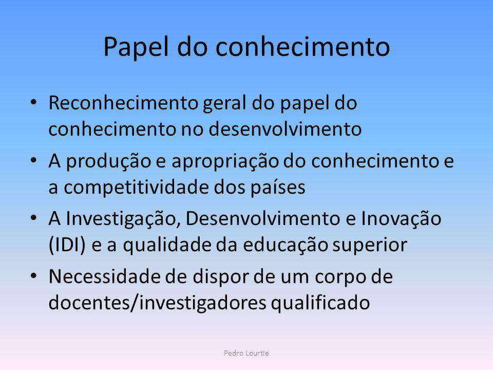 Papel do conhecimento Reconhecimento geral do papel do conhecimento no desenvolvimento A produção e apropriação do conhecimento e a competitividade do
