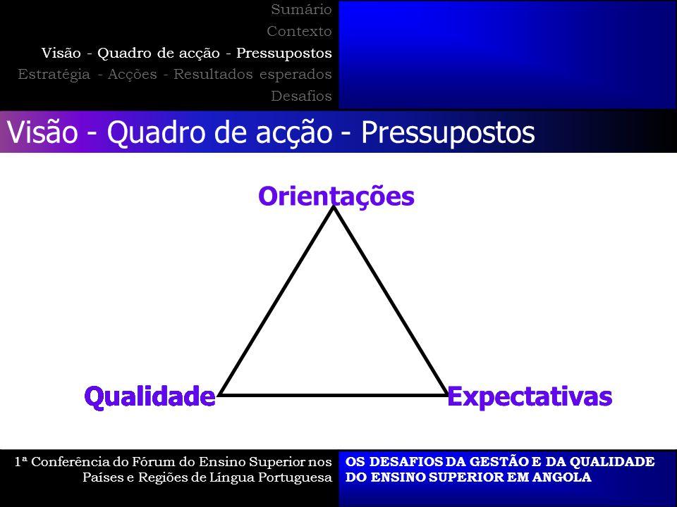 Visão - Quadro de acção - Pressupostos 1ª Conferência do Fórum do Ensino Superior nos Países e Regiões de Língua Portuguesa OS DESAFIOS DA GESTÃO E DA