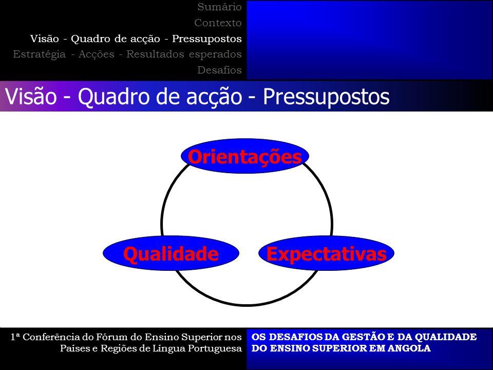 Visão - Quadro de acção - Pressupostos 1ª Conferência do Fórum do Ensino Superior nos Países e Regiões de Língua Portuguesa OS DESAFIOS DA GESTÃO E DA QUALIDADE DO ENSINO SUPERIOR EM ANGOLA Sumário Contexto Visão - Quadro de acção - Pressupostos Estratégia - Acções - Resultados esperados Desafios Orientações QualidadeExpectativas
