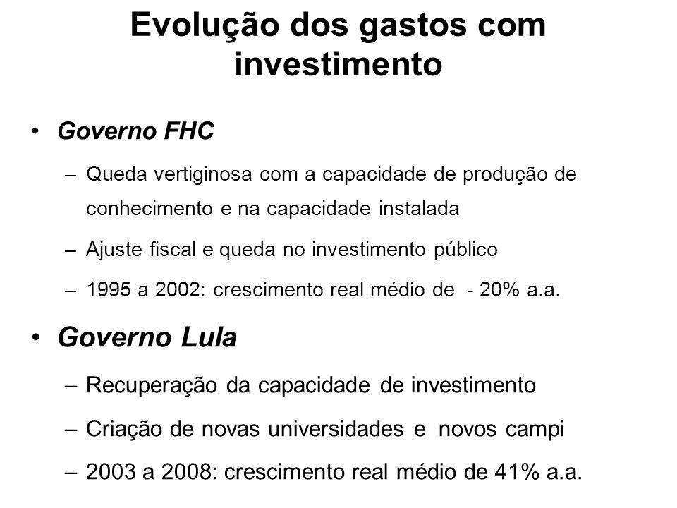 Evolução dos gastos com investimento Governo FHC –Queda vertiginosa com a capacidade de produção de conhecimento e na capacidade instalada –Ajuste fis