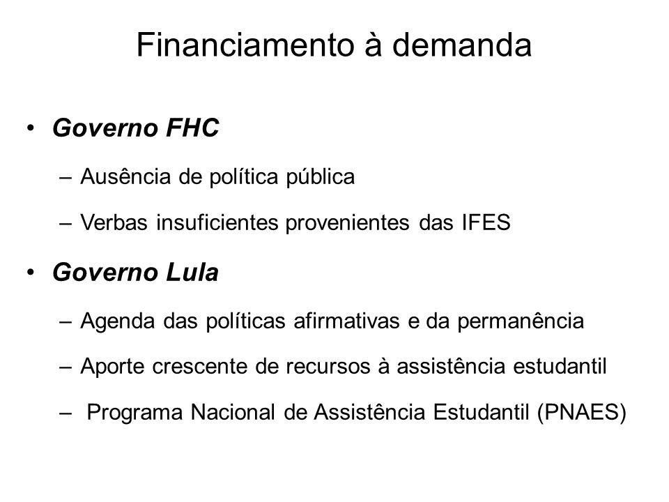Financiamento à demanda Governo FHC –Ausência de política pública –Verbas insuficientes provenientes das IFES Governo Lula –Agenda das políticas afirm
