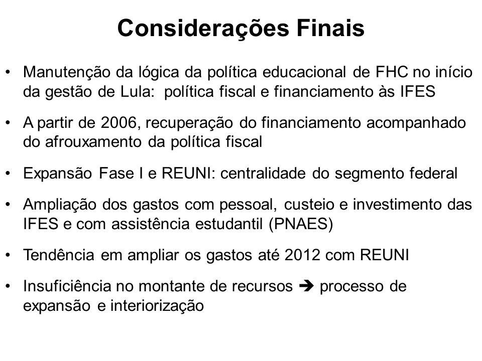 Considerações Finais Manutenção da lógica da política educacional de FHC no início da gestão de Lula: política fiscal e financiamento às IFES A partir de 2006, recuperação do financiamento acompanhado do afrouxamento da política fiscal Expansão Fase I e REUNI: centralidade do segmento federal Ampliação dos gastos com pessoal, custeio e investimento das IFES e com assistência estudantil (PNAES) Tendência em ampliar os gastos até 2012 com REUNI Insuficiência no montante de recursos processo de expansão e interiorização