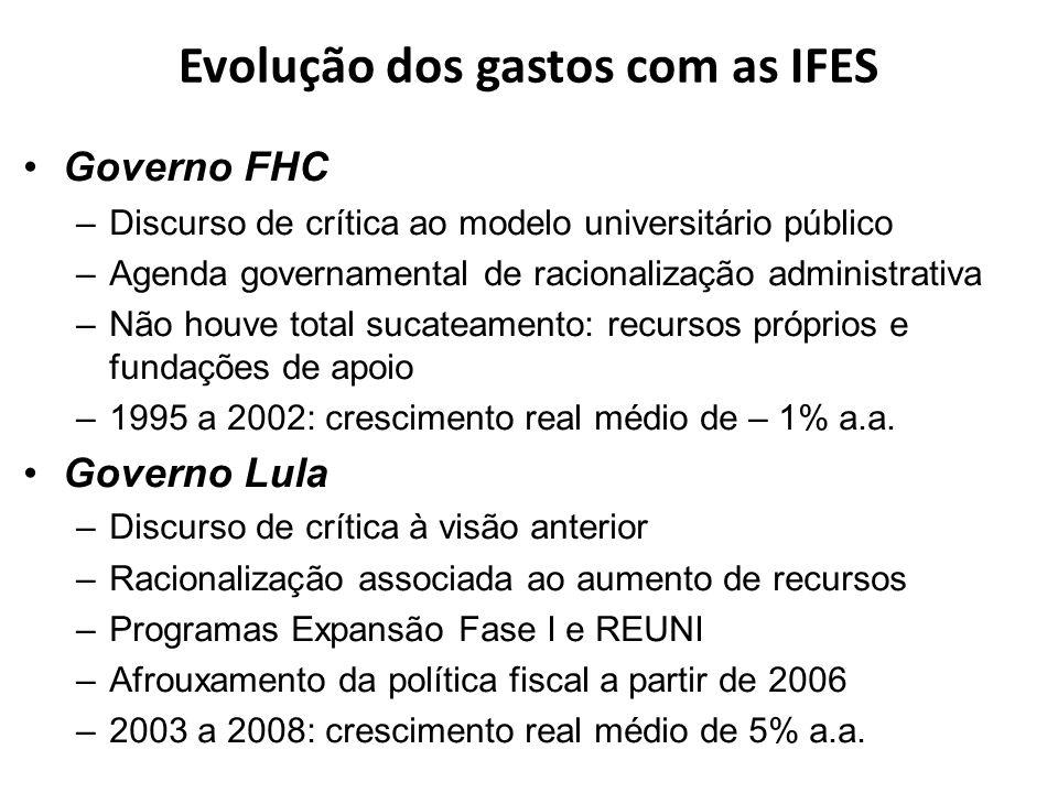 Evolução dos gastos com as IFES Governo FHC –Discurso de crítica ao modelo universitário público –Agenda governamental de racionalização administrativ