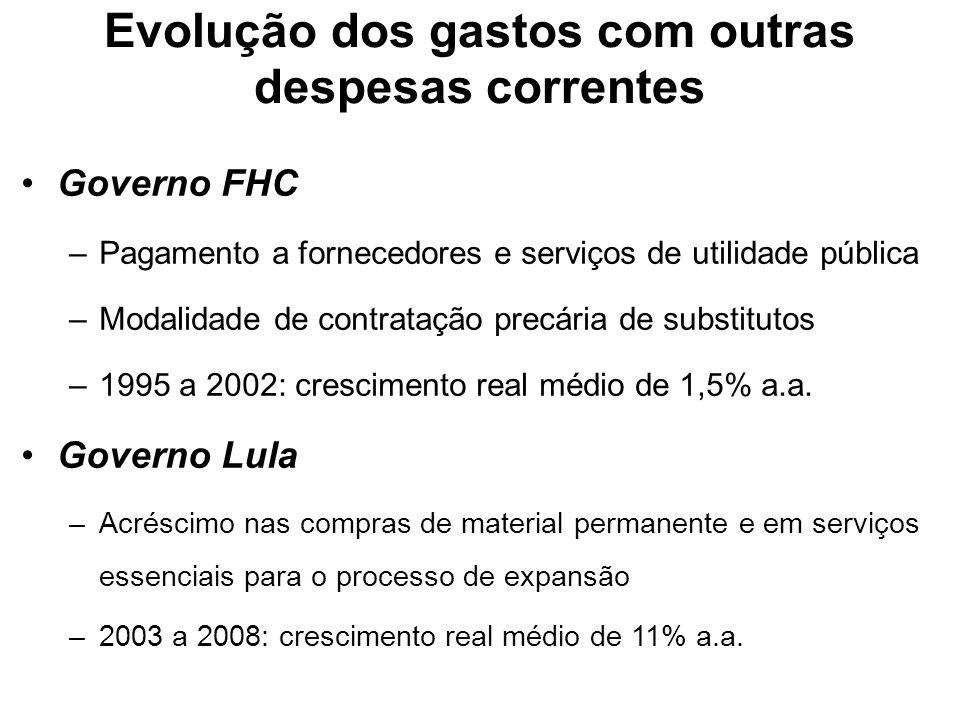 Evolução dos gastos com outras despesas correntes Governo FHC –Pagamento a fornecedores e serviços de utilidade pública –Modalidade de contratação precária de substitutos –1995 a 2002: crescimento real médio de 1,5% a.a.