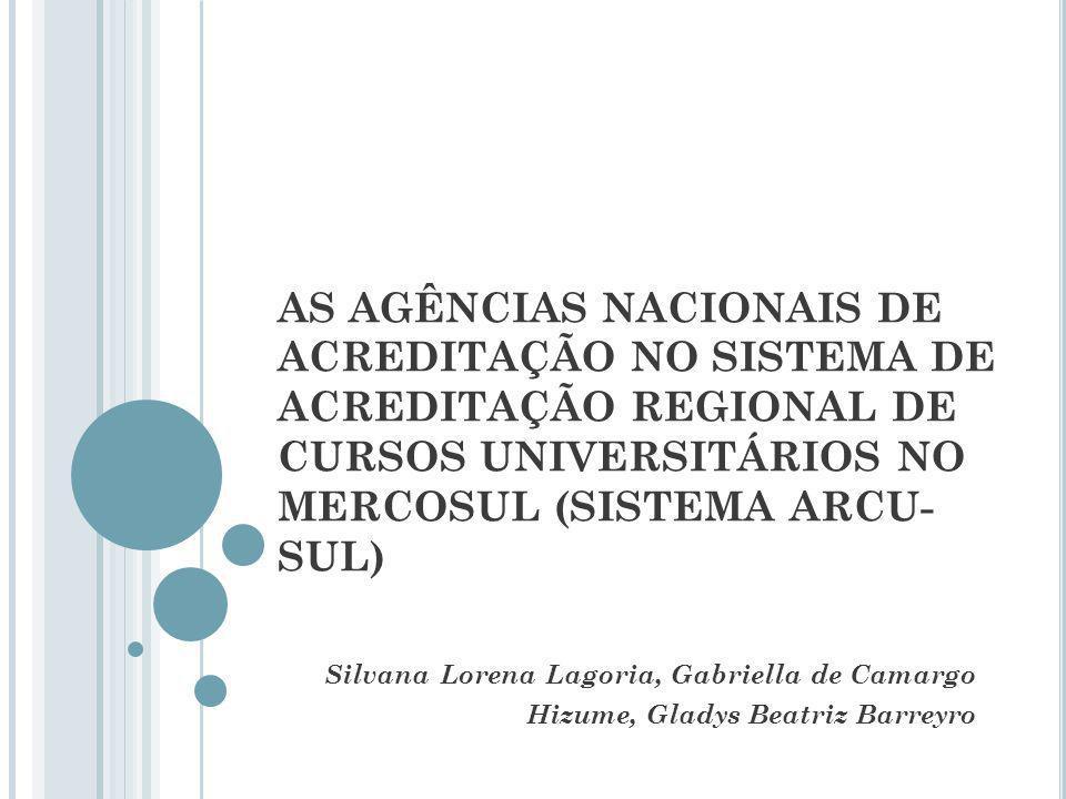 AS AGÊNCIAS NACIONAIS DE ACREDITAÇÃO NO SISTEMA DE ACREDITAÇÃO REGIONAL DE CURSOS UNIVERSITÁRIOS NO MERCOSUL (SISTEMA ARCU- SUL) Silvana Lorena Lagori