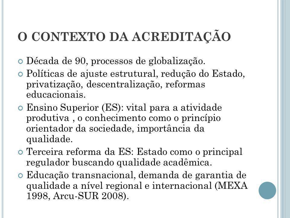 O MERCOSUL EDUCATIVO Desde 1992 (Plano Trienal para o Setor de Educação), um pioneiro no reconhecimento de diplomas (sem habilitar para a prática) e mobilidade acadêmica.