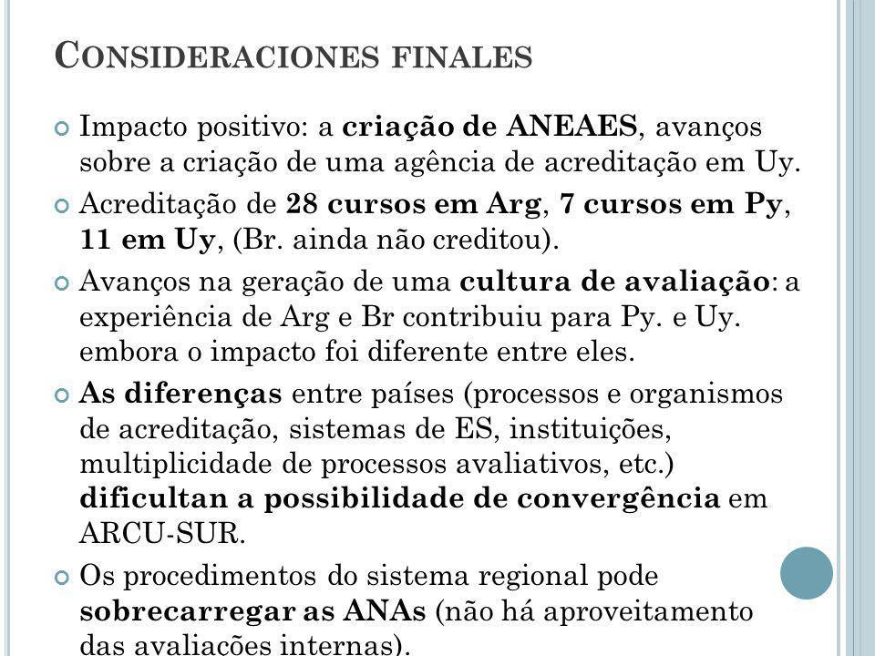 C ONSIDERACIONES FINALES Impacto positivo: a criação de ANEAES, avanços sobre a criação de uma agência de acreditação em Uy. Acreditação de 28 cursos