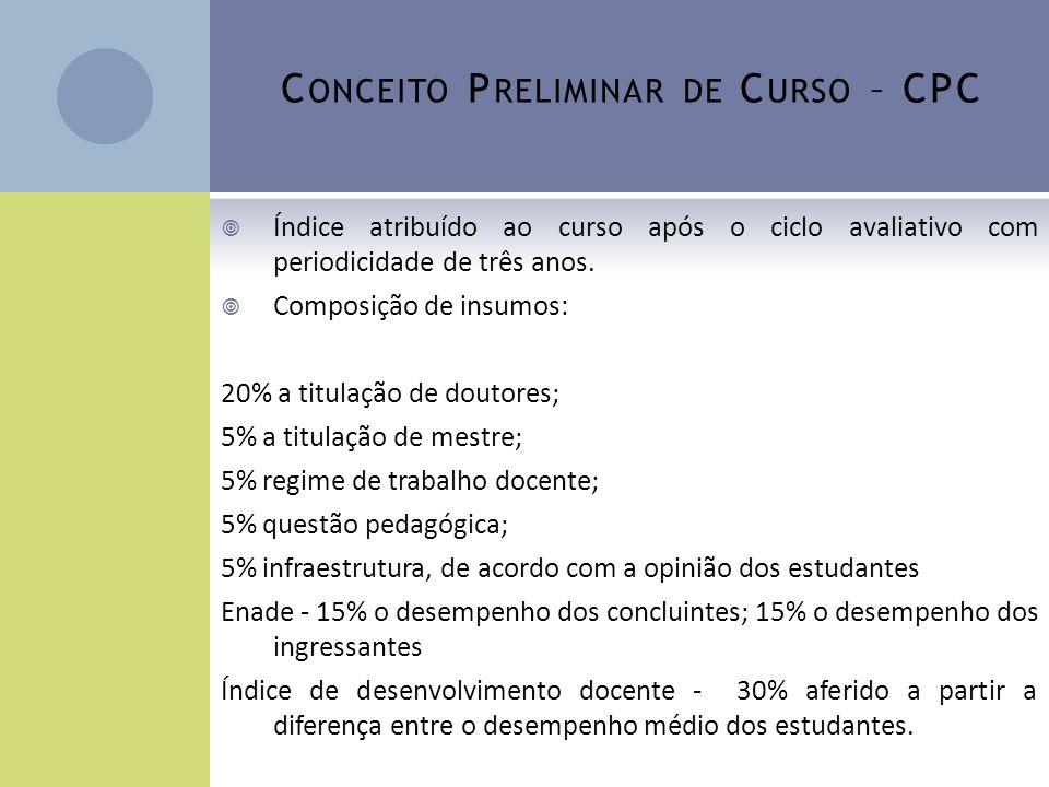 C ONCEITO P RELIMINAR DE C URSO – CPC Índice atribuído ao curso após o ciclo avaliativo com periodicidade de três anos. Composição de insumos: 20% a t