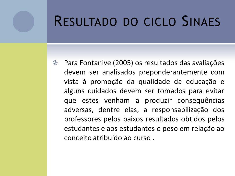 R ESULTADO DO CICLO S INAES Para Fontanive (2005) os resultados das avaliações devem ser analisados preponderantemente com vista à promoção da qualida