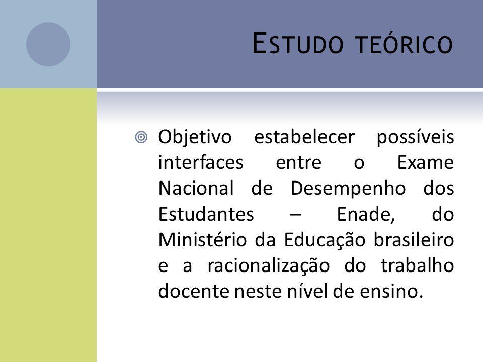 E STUDO TEÓRICO Objetivo estabelecer possíveis interfaces entre o Exame Nacional de Desempenho dos Estudantes – Enade, do Ministério da Educação brasi