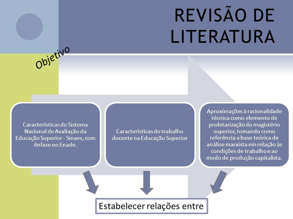REVISÃO DE LITERATURA Características do Sistema Nacional de Avaliação da Educação Superior - Sinaes, com ênfase no Enade. Características do trabalho