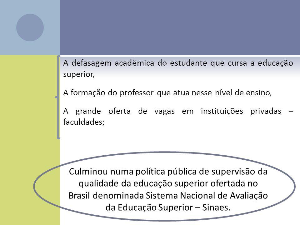 O SISTEMA NACIONAL DE AVALIAÇÃO DA EDUCAÇÃO SUPERIOR - SINAES Criado pela Lei n° 10.861, de 14 de abril de 2004, o Sistema Nacional de Avaliação da Educação Superior (Sinaes) é formado por três componentes principais: a avaliação das instituições, dos cursos e do desempenho dos estudantes.