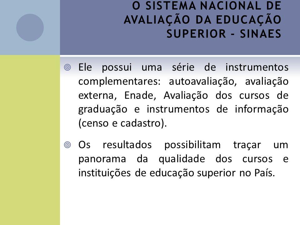 O SISTEMA NACIONAL DE AVALIAÇÃO DA EDUCAÇÃO SUPERIOR - SINAES Ele possui uma série de instrumentos complementares: autoavaliação, avaliação externa, E