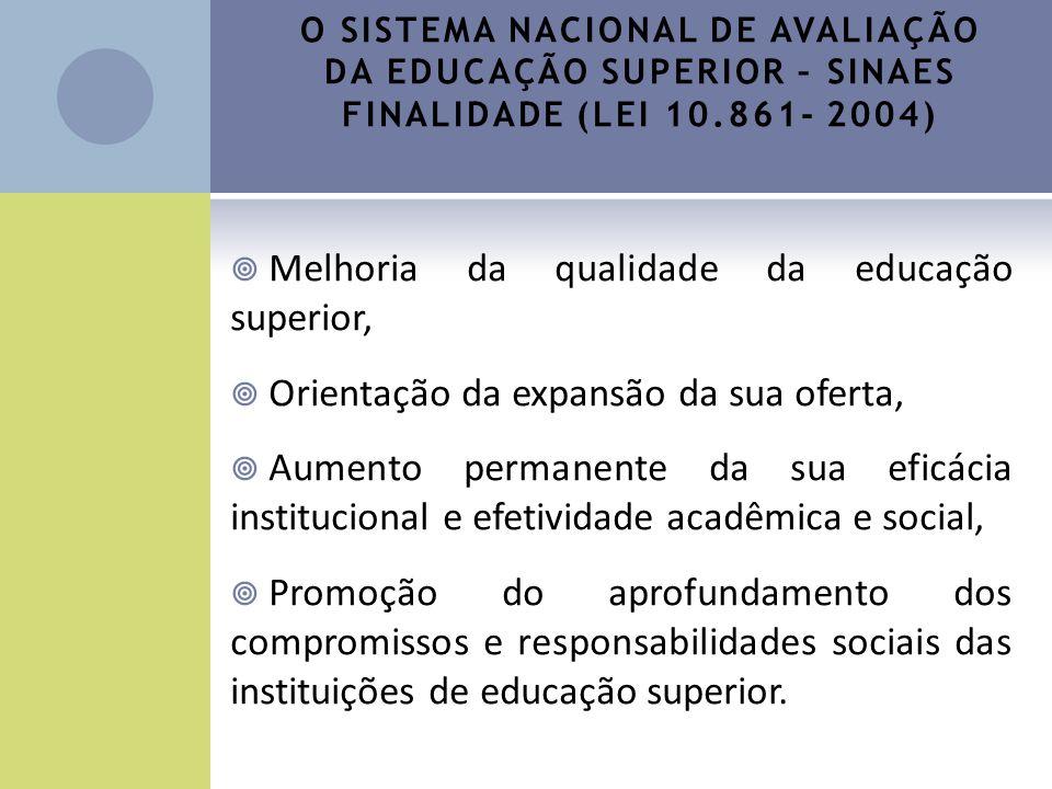 O SISTEMA NACIONAL DE AVALIAÇÃO DA EDUCAÇÃO SUPERIOR – SINAES FINALIDADE (LEI 10.861- 2004) Melhoria da qualidade da educação superior, Orientação da