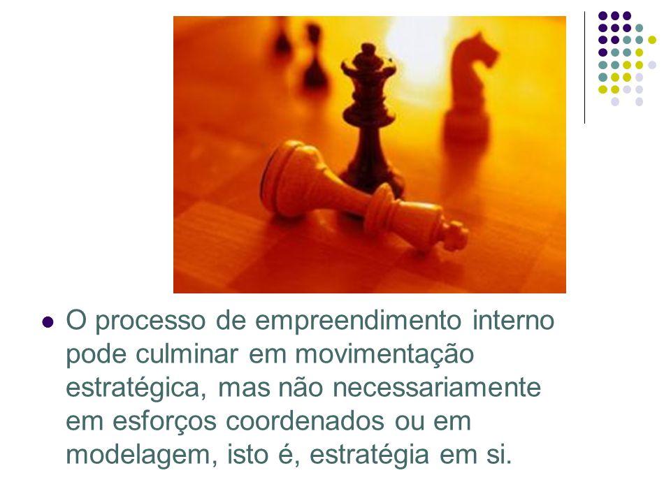 O processo de empreendimento interno pode culminar em movimentação estratégica, mas não necessariamente em esforços coordenados ou em modelagem, isto