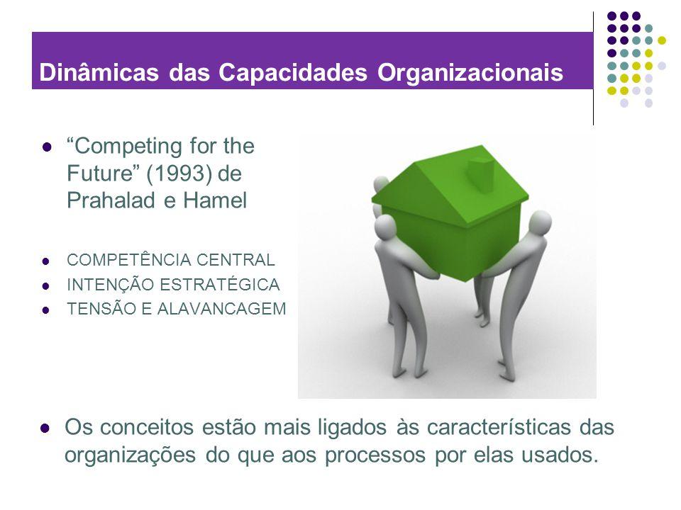 Dinâmicas das Capacidades Organizacionais Os conceitos estão mais ligados às características das organizações do que aos processos por elas usados. Co