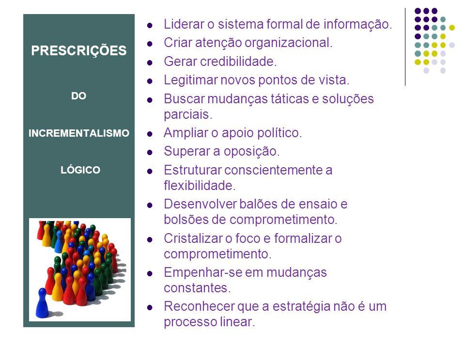 PRESCRIÇÕES DO INCREMENTALISMO LÓGICO Liderar o sistema formal de informação. Criar atenção organizacional. Gerar credibilidade. Legitimar novos ponto