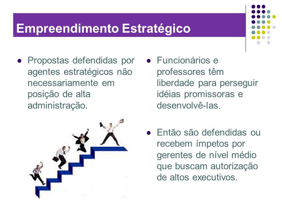 Empreendimento Estratégico Propostas defendidas por agentes estratégicos não necessariamente em posição de alta administração. Funcionários e professo