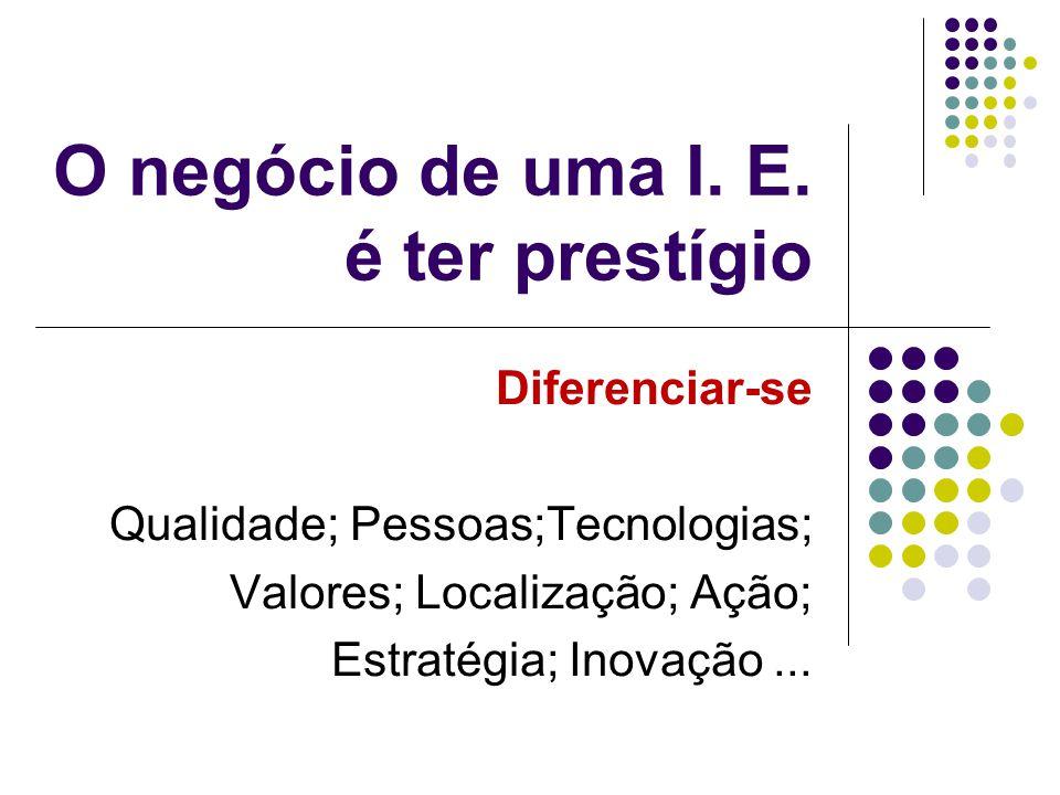 O negócio de uma I. E. é ter prestígio Diferenciar-se Qualidade; Pessoas;Tecnologias; Valores; Localização; Ação; Estratégia; Inovação...
