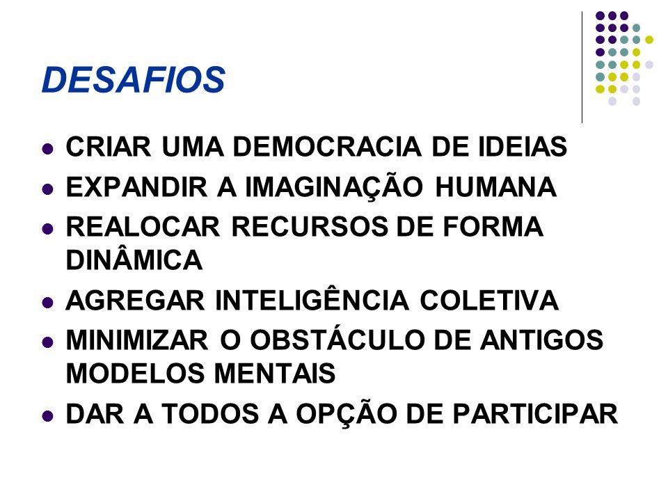 CRIAR UMA DEMOCRACIA DE IDEIAS EXPANDIR A IMAGINAÇÃO HUMANA REALOCAR RECURSOS DE FORMA DINÂMICA AGREGAR INTELIGÊNCIA COLETIVA MINIMIZAR O OBSTÁCULO DE