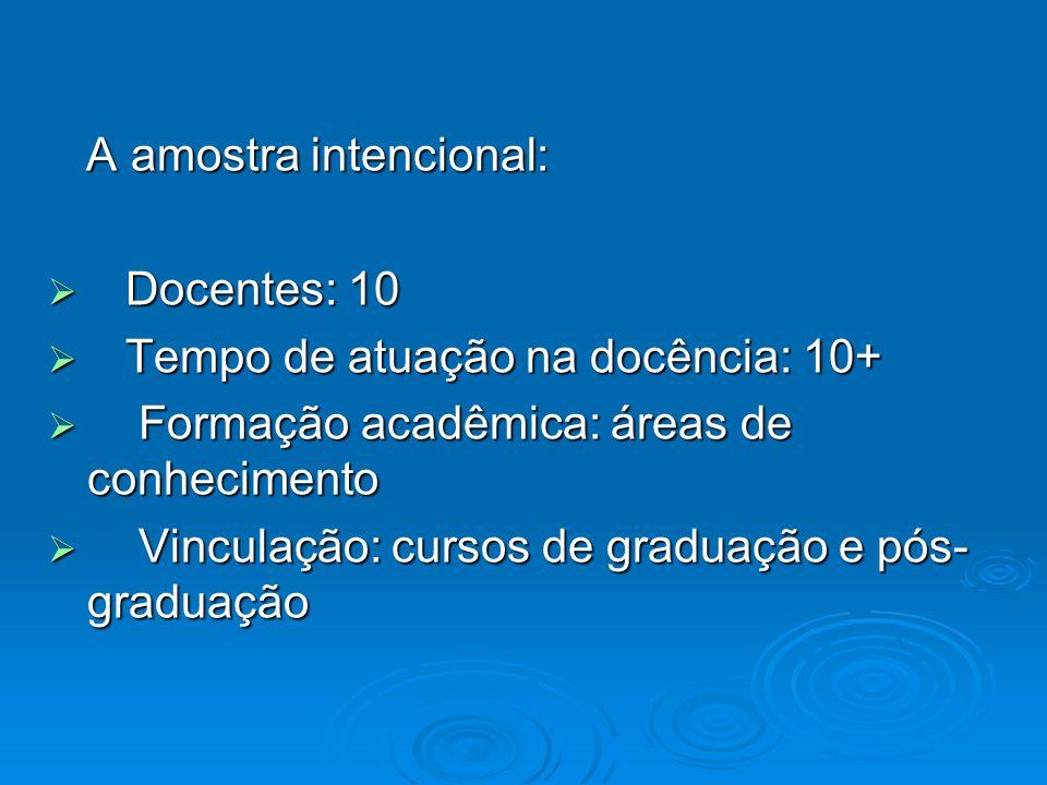 A amostra intencional: A amostra intencional: Docentes: 10 Docentes: 10 Tempo de atuação na docência: 10+ Tempo de atuação na docência: 10+ Formação a