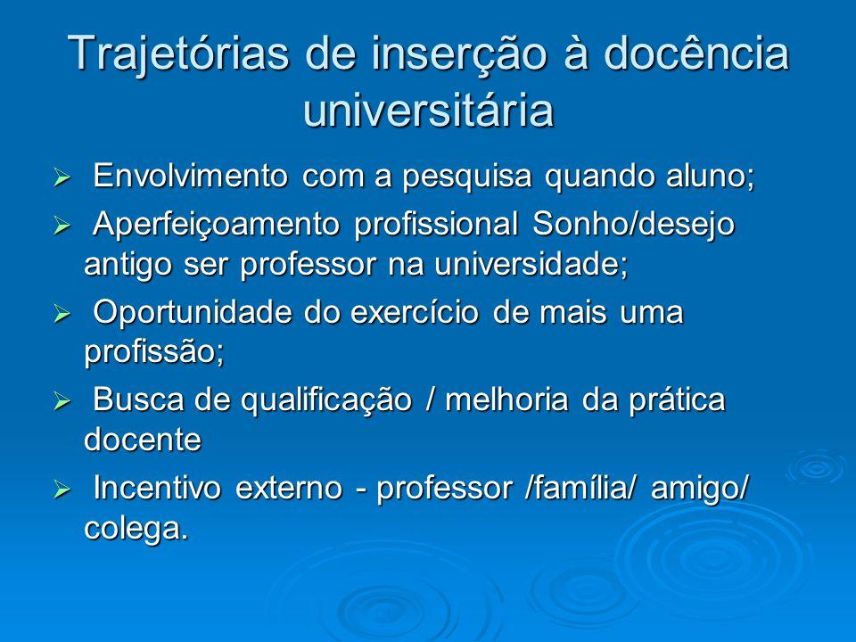 Trajetórias de inserção à docência universitária Envolvimento com a pesquisa quando aluno; Envolvimento com a pesquisa quando aluno; Aperfeiçoamento p