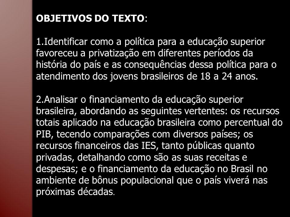 OBJETIVOS DO TEXTO: 1.Identificar como a política para a educação superior favoreceu a privatização em diferentes períodos da história do país e as co