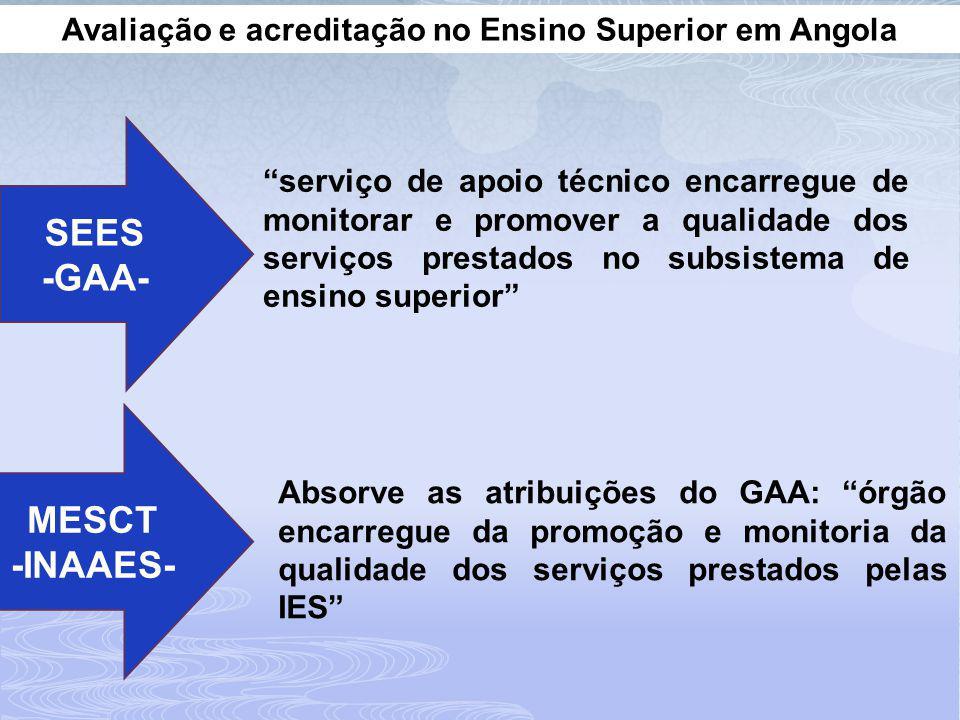 Avaliação e acreditação no Ensino Superior em Angola SEES -GAA- serviço de apoio técnico encarregue de monitorar e promover a qualidade dos serviços prestados no subsistema de ensino superior Absorve as atribuições do GAA: órgão encarregue da promoção e monitoria da qualidade dos serviços prestados pelas IES MESCT -INAAES-