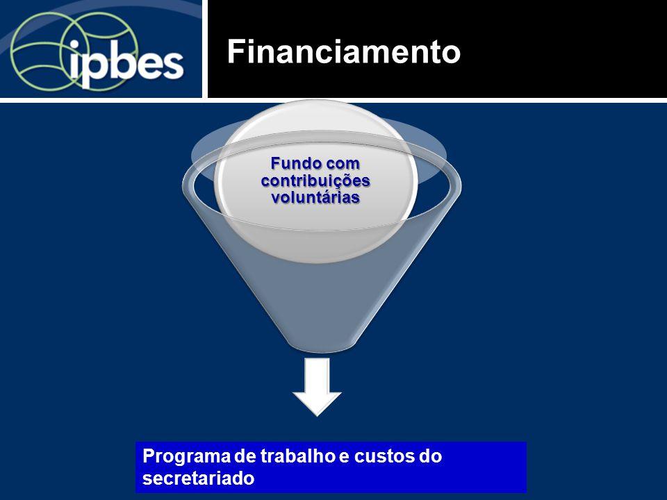Financiamento. Fundo com contribuições voluntárias Programa de trabalho e custos do secretariado