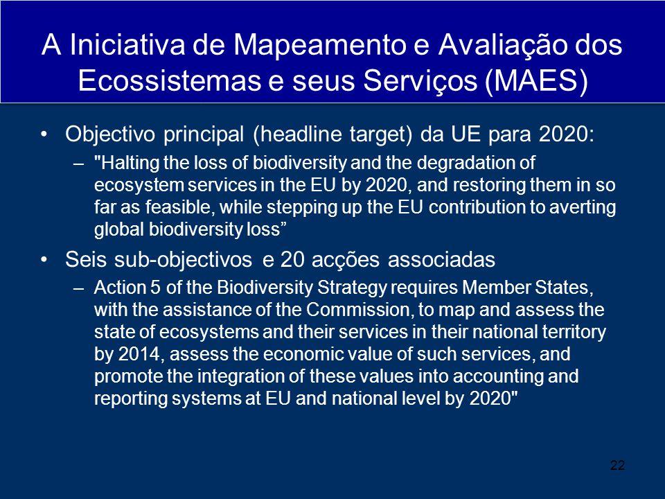 A Iniciativa de Mapeamento e Avaliação dos Ecossistemas e seus Serviços (MAES) Objectivo principal (headline target) da UE para 2020: –