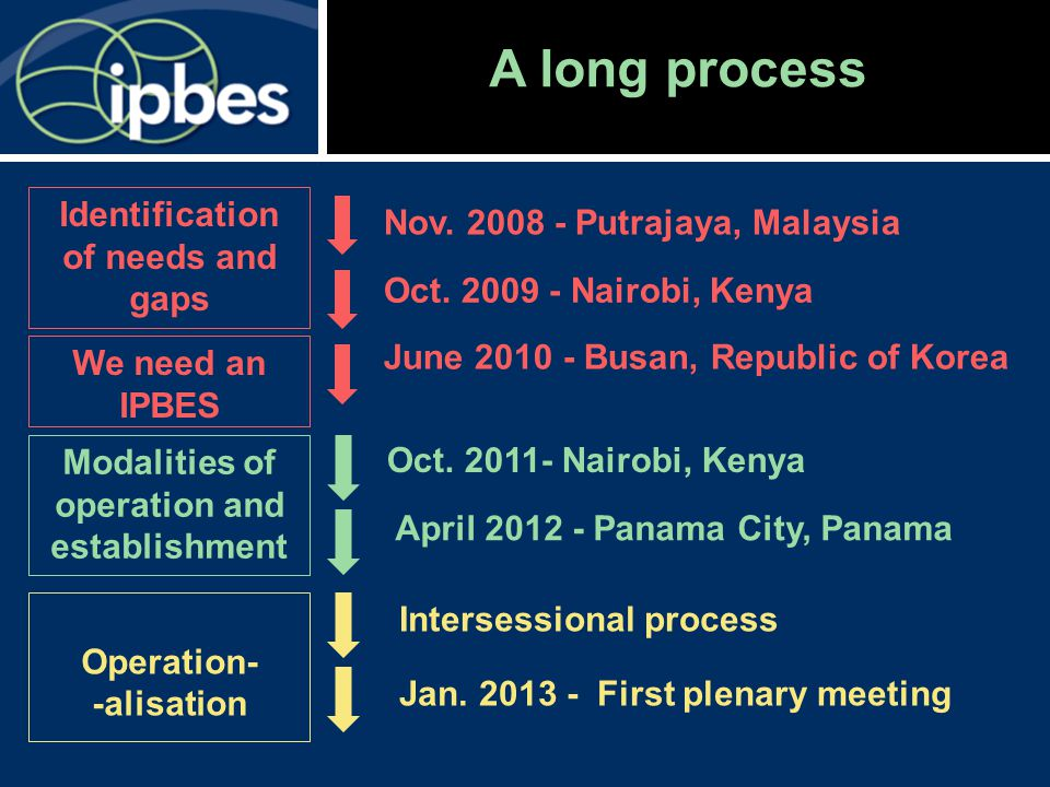 What will IPBES do.