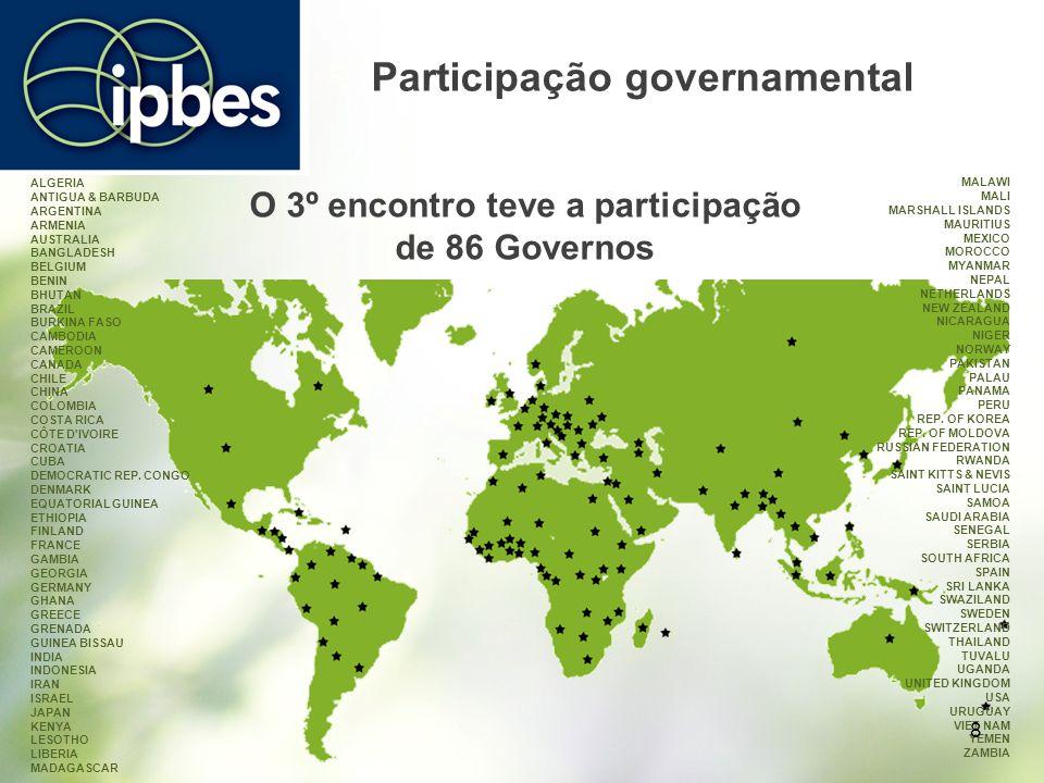 Participação governamental ALGERIA ANTIGUA & BARBUDA ARGENTINA ARMENIA AUSTRALIA BANGLADESH BELGIUM BENIN BHUTAN BRAZIL BURKINA FASO CAMBODIA CAMEROON