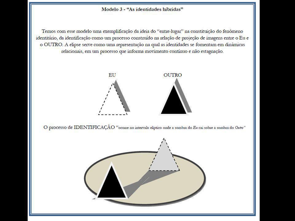 Brasil - 2003 Total de cursos observados – 211 (Universidade Públicas e Privadas)