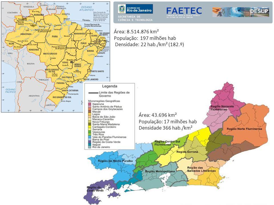 Área: 8.514.876 km² População: 197 milhões hab Densidade: 22 hab./km² (182.º) Área: 43.696 km² População: 17 milhões hab Densidade 366 hab./km²