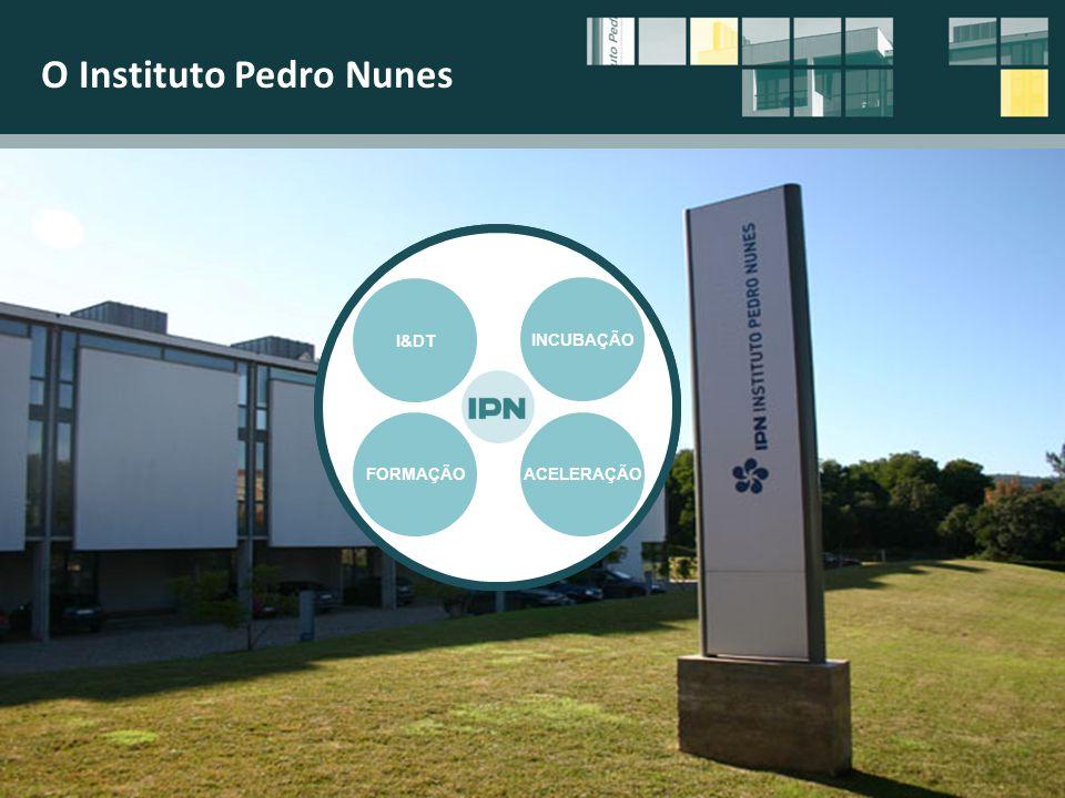 O Instituto Pedro Nunes ? I&DT INCUBAÇÃO FORMAÇÃO ACELERAÇÃO