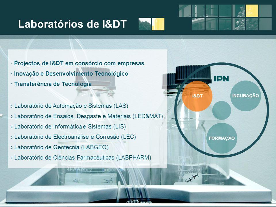 Laboratórios de I&DT I&DT INCUBAÇÃO FORMAÇÃO · Projectos de I&DT em consórcio com empresas · Inovação e Desenvolvimento Tecnológico · Transferência de Tecnologia Laboratório de Automação e Sistemas (LAS) Laboratório de Ensaios, Desgaste e Materiais (LED&MAT) Laboratório de Informática e Sistemas (LIS) Laboratório de Electroanálise e Corrosão (LEC) Laboratório de Geotecnia (LABGEO) Laboratório de Ciências Farmacêuticas (LABPHARM)