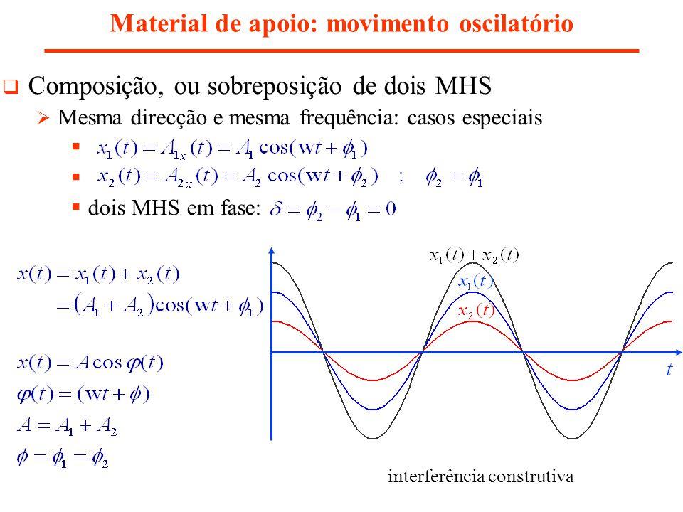 Material de apoio: movimento oscilatório Composição, ou sobreposição de dois MHS Mesma direcção e mesma frequência: casos especiais dois MHS em fase: