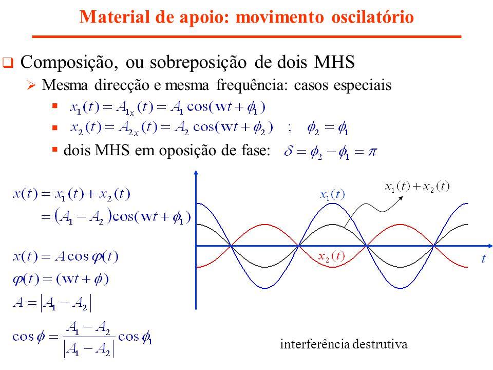 Material de apoio: movimento oscilatório Composição, ou sobreposição de dois MHS Mesma direcção e mesma frequência: casos especiais dois MHS em oposiç