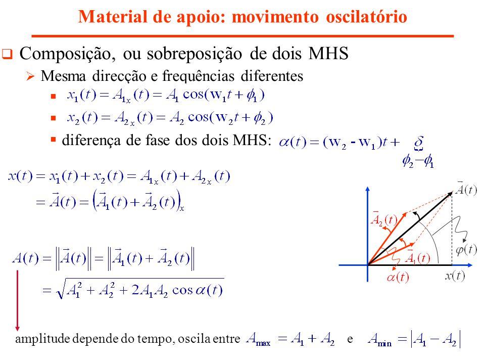 Material de apoio: movimento oscilatório Composição, ou sobreposição de dois MHS Mesma direcção e frequências diferentes diferença de fase dos dois MH