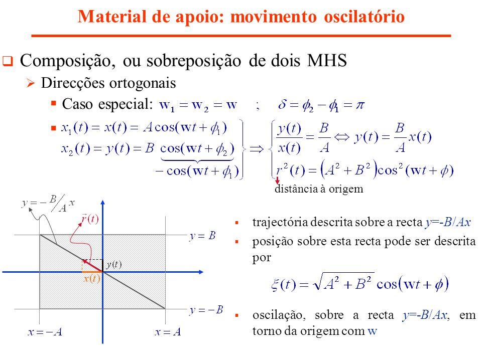 Composição, ou sobreposição de dois MHS Direcções ortogonais Caso especial: Material de apoio: movimento oscilatório trajectória descrita sobre a rect