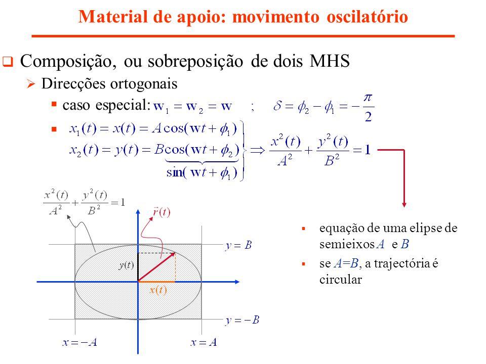 Composição, ou sobreposição de dois MHS Direcções ortogonais caso especial: Material de apoio: movimento oscilatório equação de uma elipse de semieixo