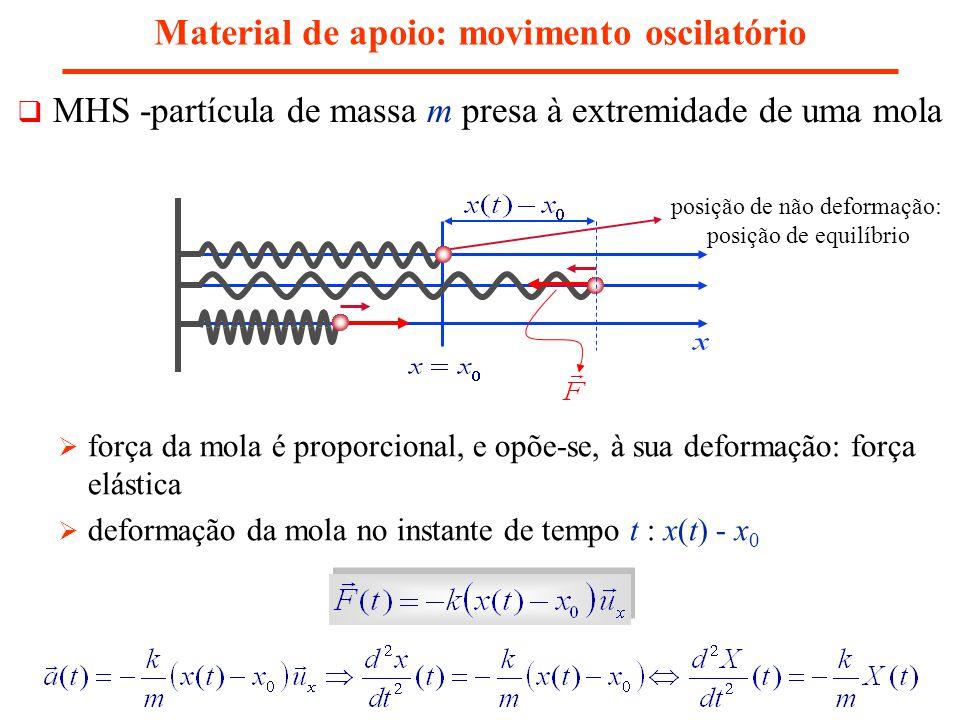 Material de apoio: movimento oscilatório MHS -partícula de massa m presa à extremidade de uma mola força da mola é proporcional, e opõe-se, à sua defo