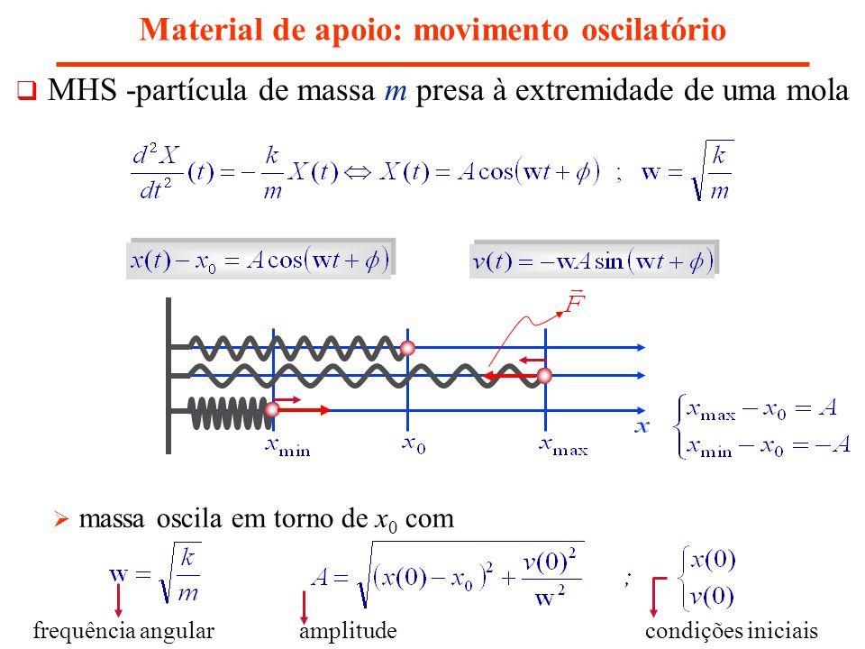Material de apoio: movimento oscilatório MHS -partícula de massa m presa à extremidade de uma mola massa oscila em torno de x 0 com frequência angular