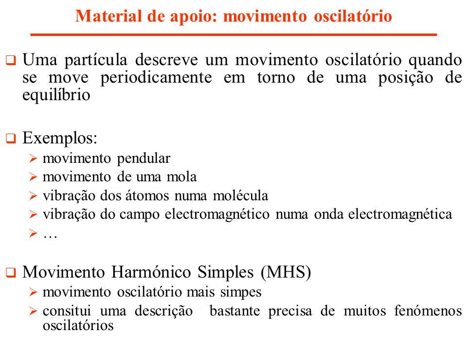 Material de apoio: movimento oscilatório Uma partícula descreve um movimento oscilatório quando se move periodicamente em torno de uma posição de equi